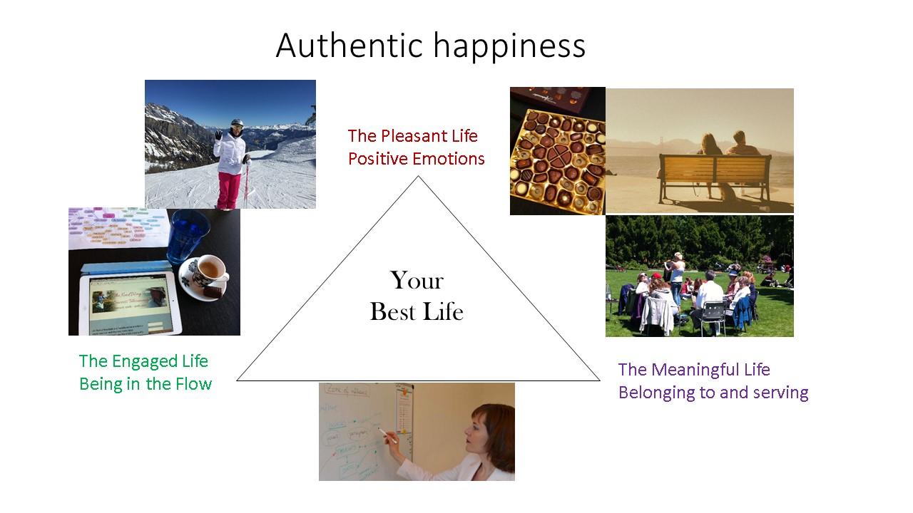 Holistic Happiness - Patricia Mauerhofer