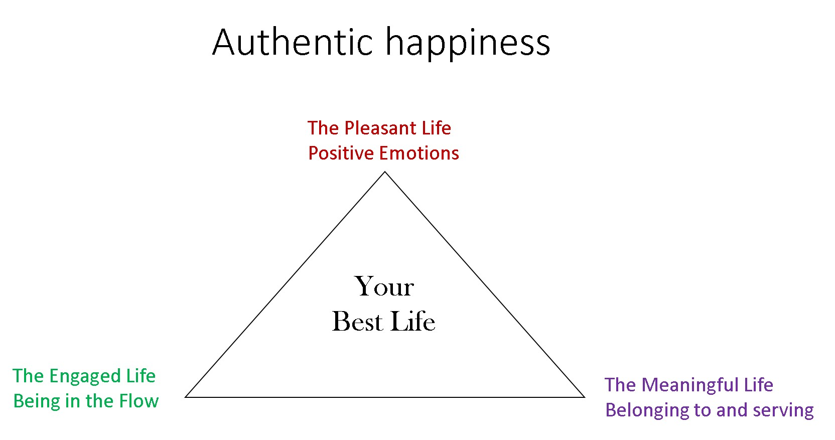 How you can achieve holistic happiness